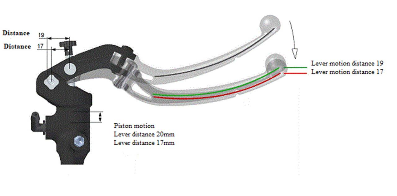 Accossato Racing Brake Master Cylinder Distance vs Piston sizing