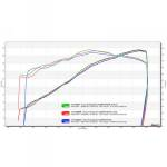 Arrow Competition EVO-2 full titanium/SS BMW S1000RR 2015-2019 - Image 4
