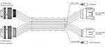 AiM Sports - AiM MXL2/MXS/MXG 22 pin expansion harness w/ two TC inputs - Image 4